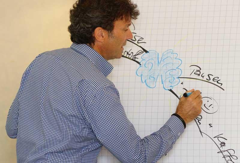 Andreas Pisch Seminare - Mind Net
