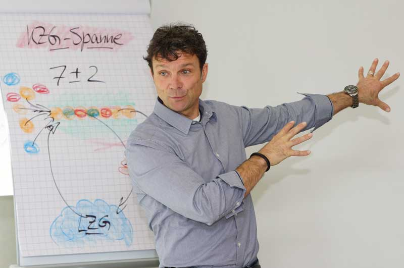 Andreas Pisch Seminare - Wirkungsvoll Präsentieren